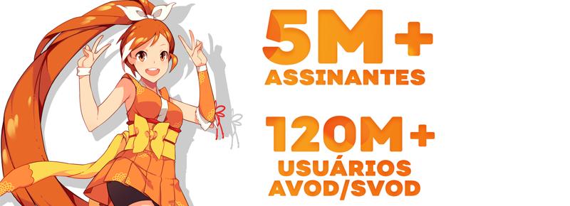 Crunchyroll alcança 5 milhões de assinantes